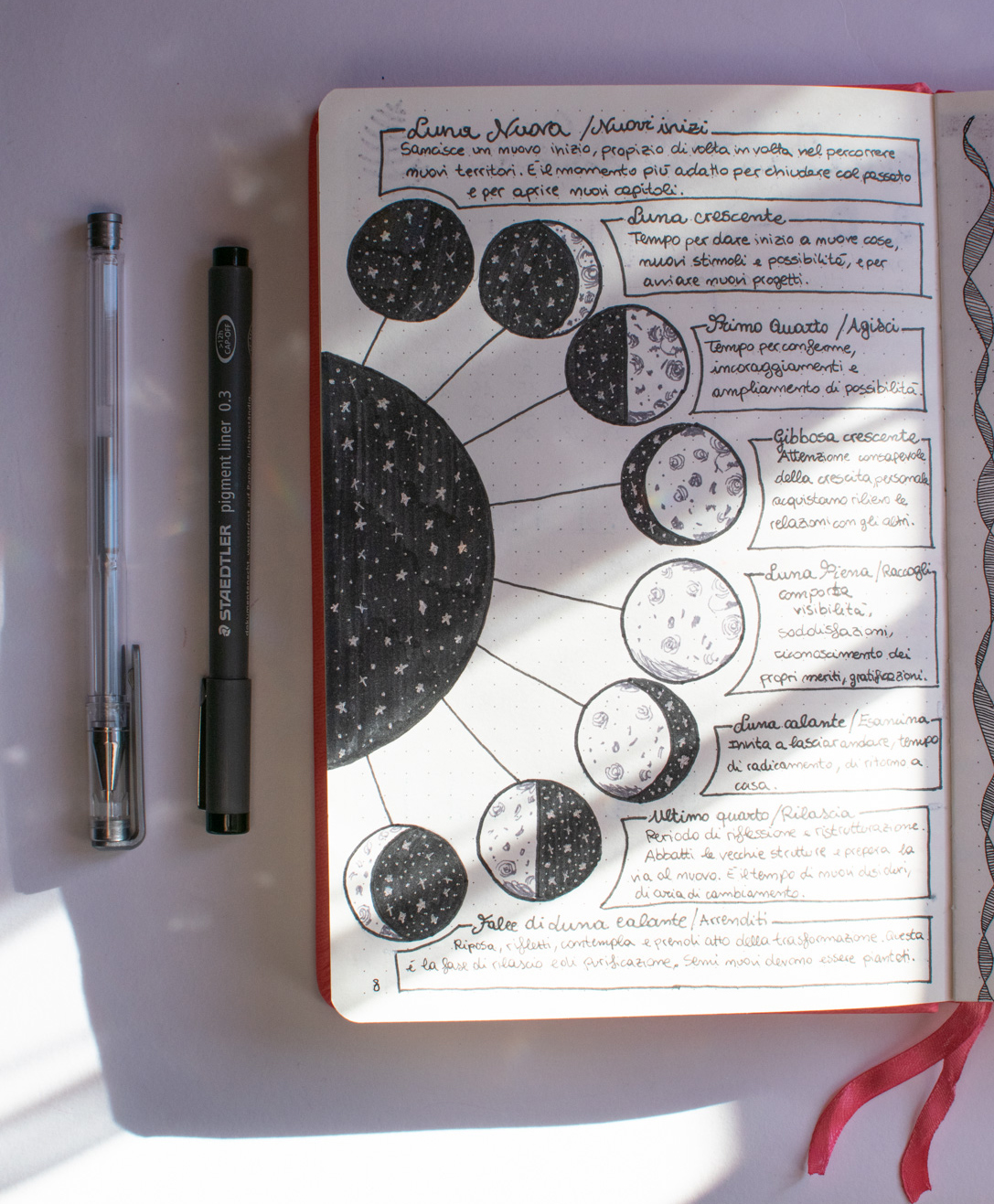 bullet journal moon phases