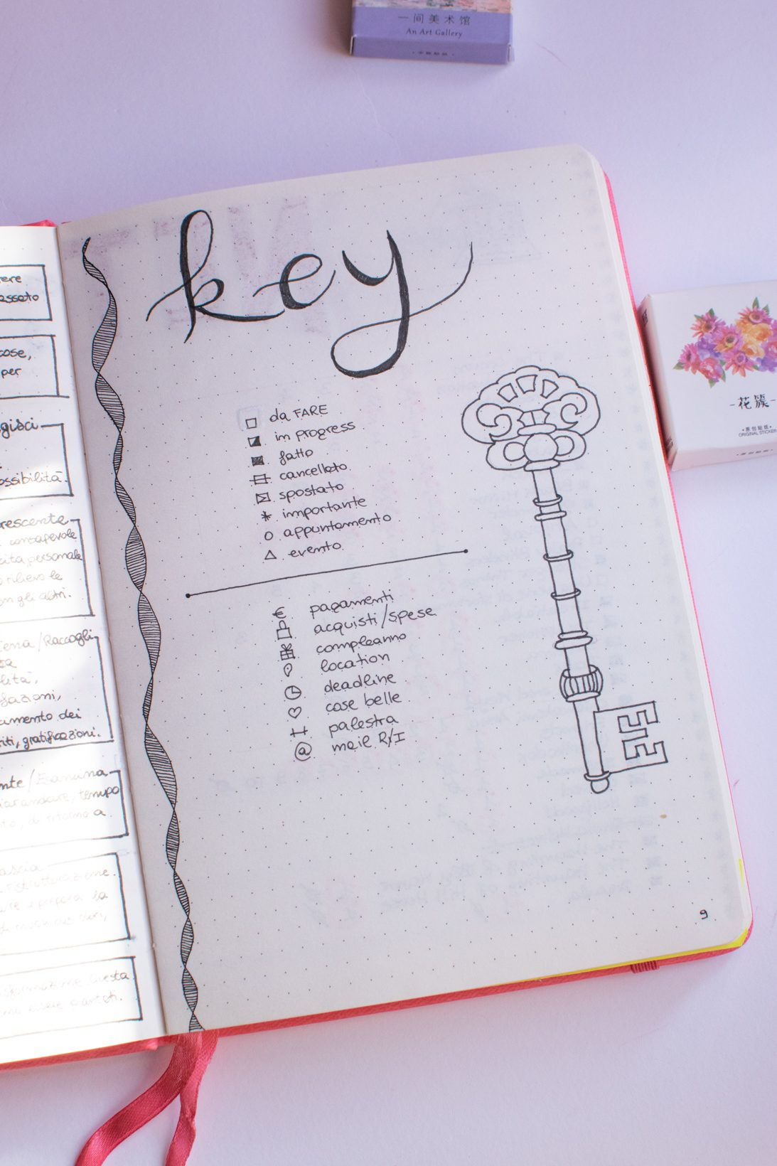keys bullet journal